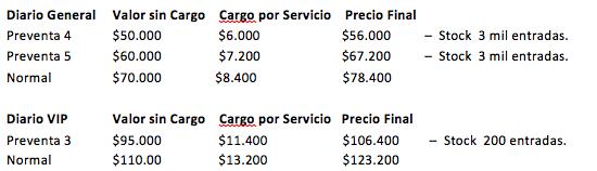 Valores de las entradas Santiago Gets Louder 2015