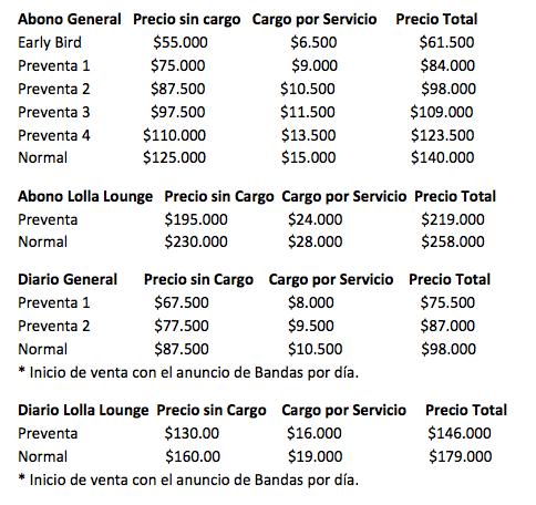 precios_lollapalooza_chile_2016