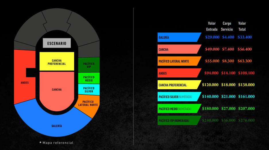 Guns N Roses Precios Puntoticket Mapa Chile