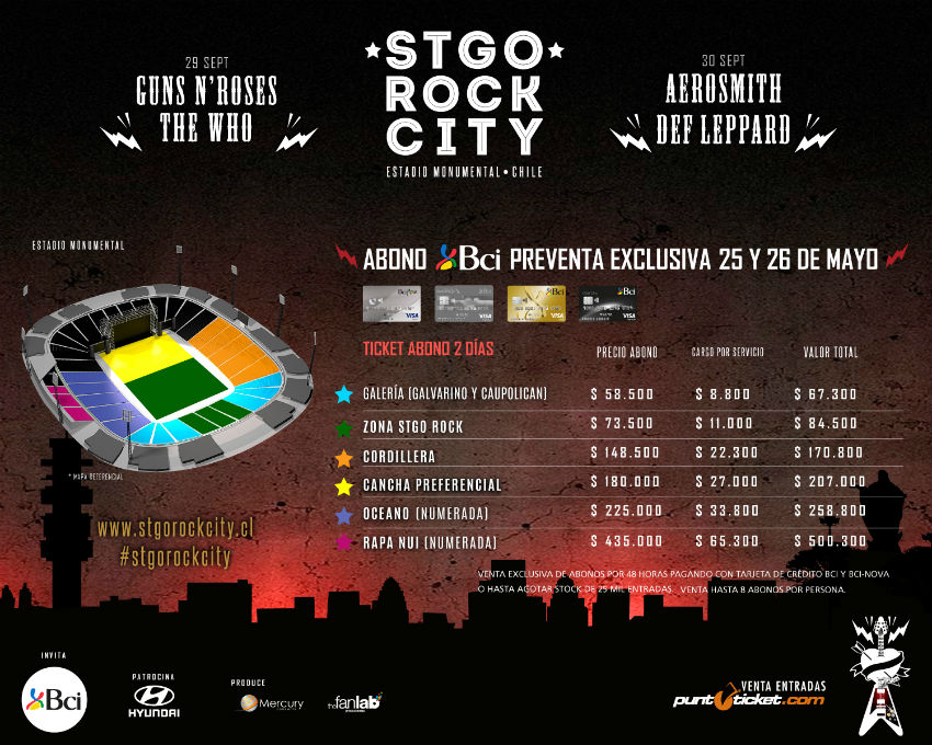 Santiago Rock City The Who Guns Def Leppard Aerosmith mapa y valores opt