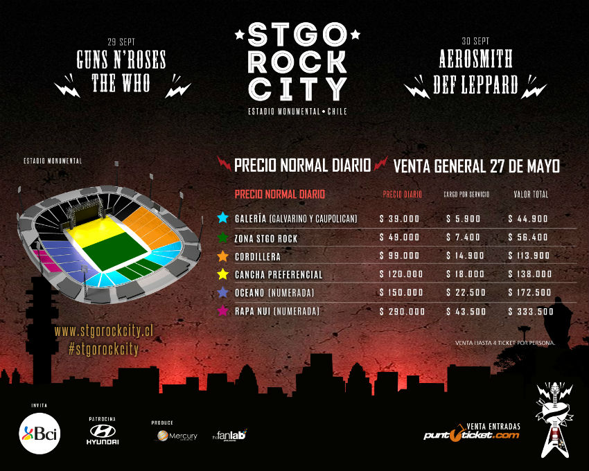 Santiago Rock City The Who Guns Def Leppard Aerosmith mapa y valores por dia opt